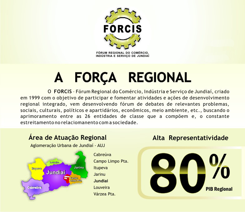 FORCIS - 2014